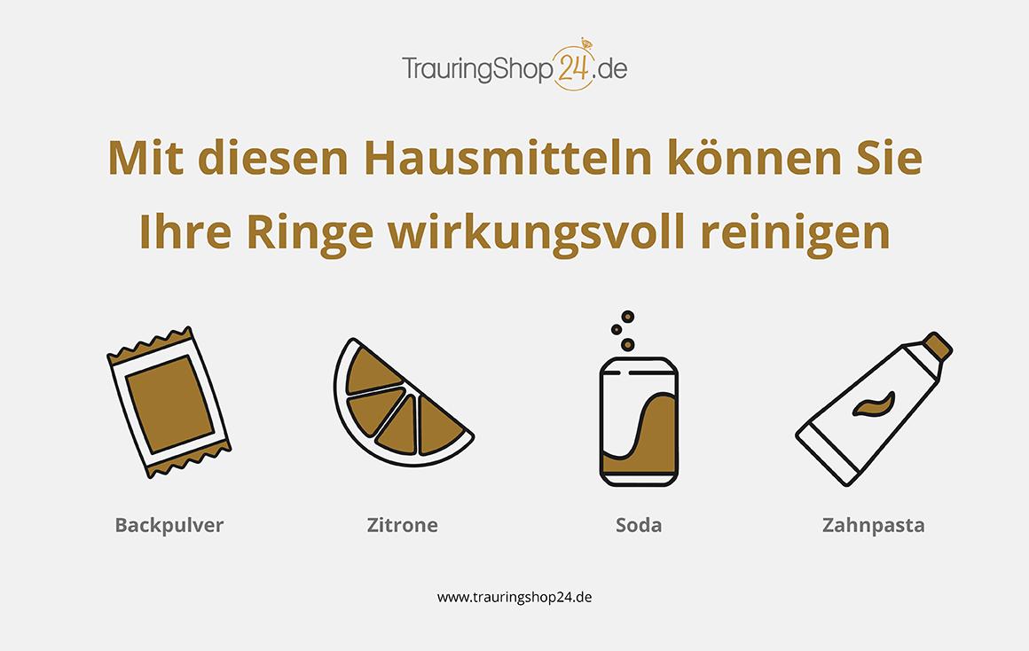 Ring reinigen mit Hausmitteln