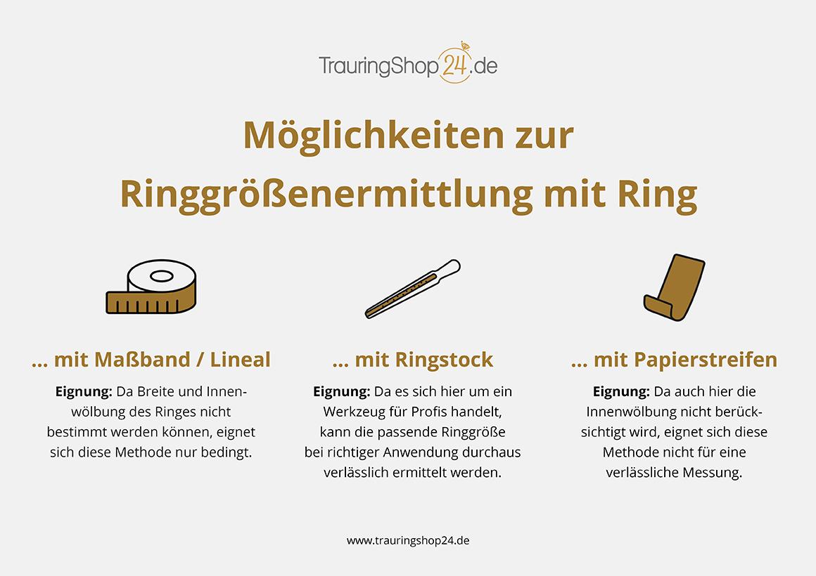 Methoden zur Ringgrößenmessung mit Ring