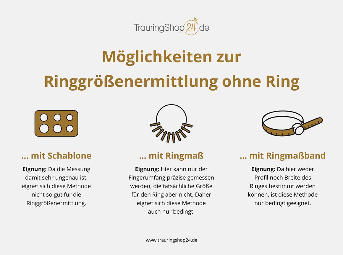 Methoden zur Ringgrößenermittlung ohne Ring