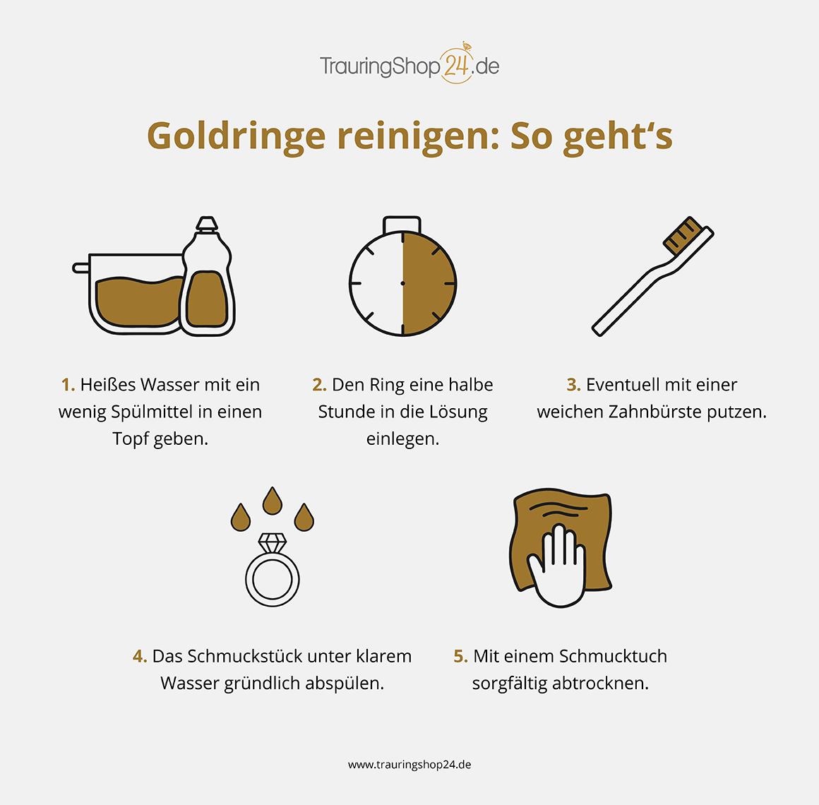 Anleitung zum Goldringe reinigen